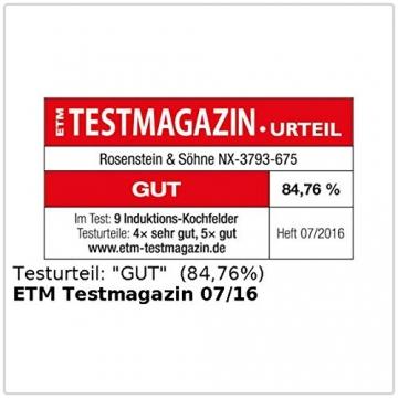 Testmagazin Induktionsplatten